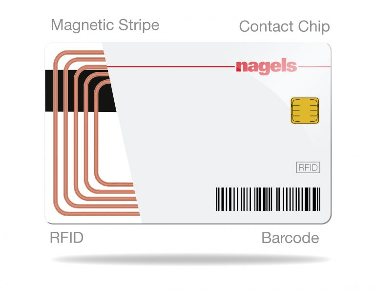 hybrid cards by nagels