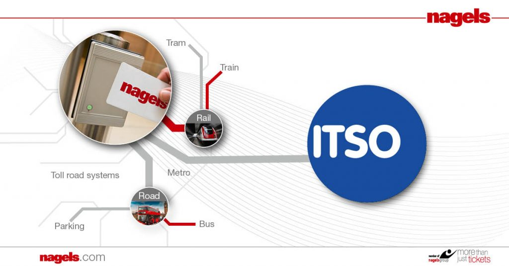 itso certification for nagels